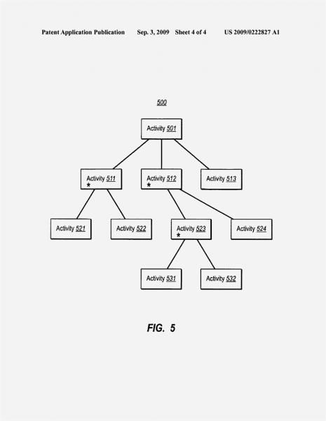 Definition For Circuit Diagram