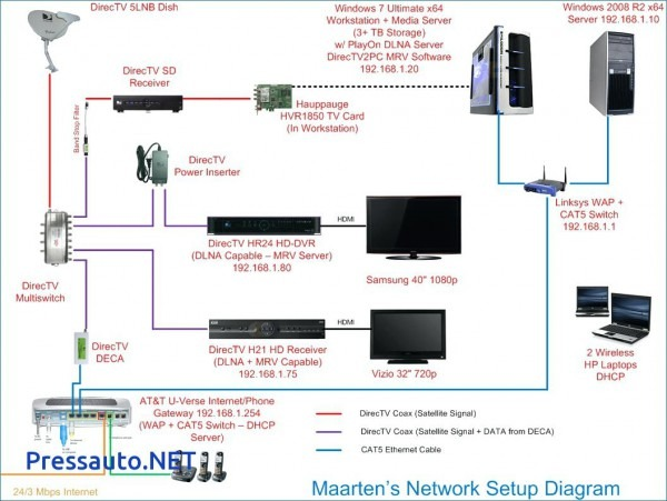 Satellite Dish Wiring Diagram