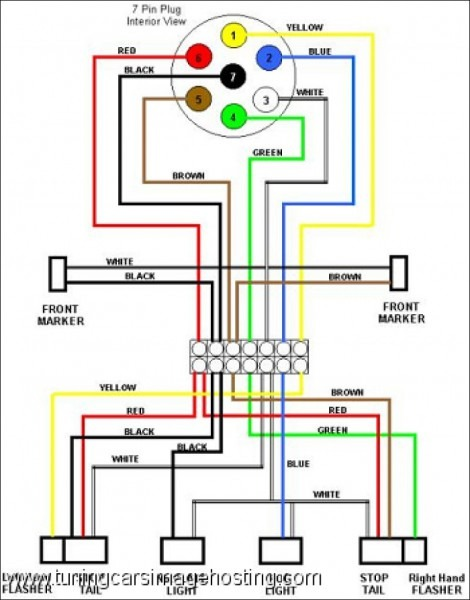 Trailer Wiring Diagram For Dodge Ram from www.tankbig.com
