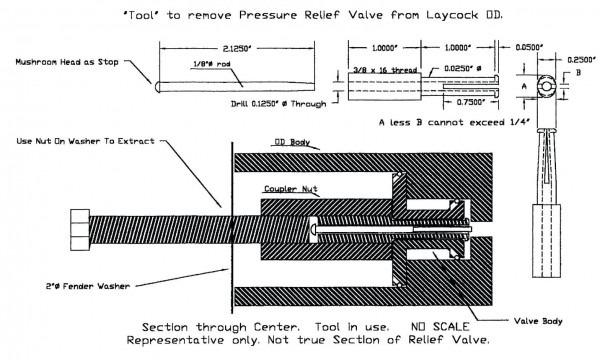 Furnas Motor Starter Wiring Diagram – Manufacturingengineering Org