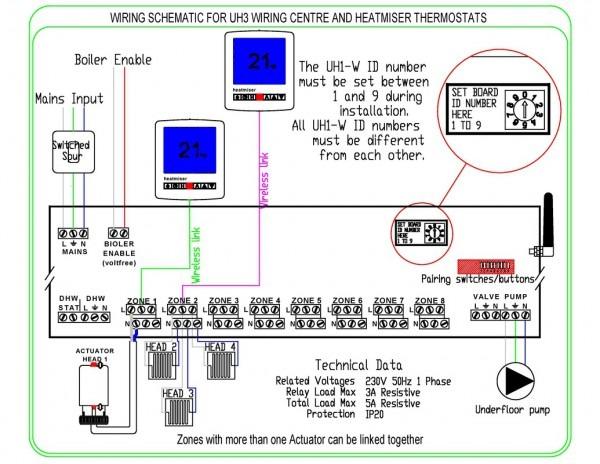 Underfloor Heating Wiring Diagram Thermostat