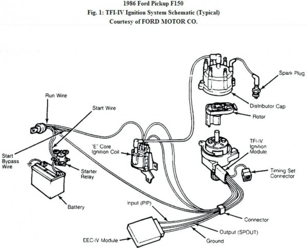 Ford F150 Coil Pack Diagram
