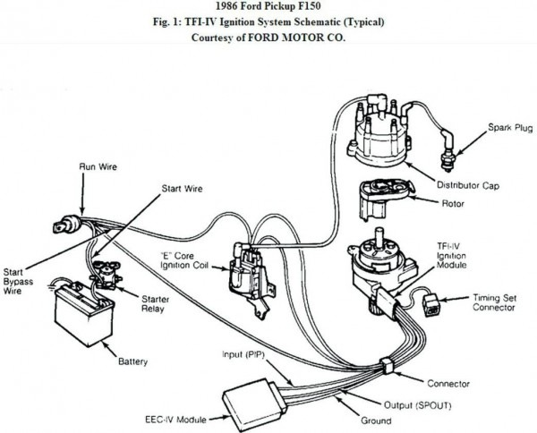 Ford F150 Coil Pack Diagram F Coil Pack Wiring Diagram on