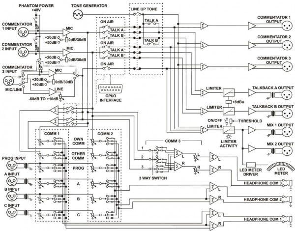 Ez Wiring Harness Diagram