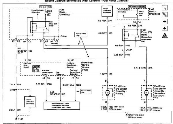 Gmc Yukon Fuel Pump Diagram