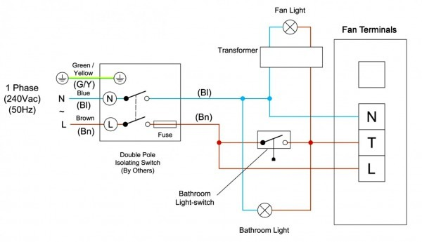 Manrose Bathroom Fan Wiring Diagram