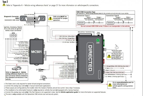 DIAGRAM] Viper 350 Hv Wiring Diagram FULL Version HD Quality Wiring Diagram  - DIAGRAMMASAS.CONDITIONSENSEIGNANTES.FRdiagrammasas.conditionsenseignantes.fr