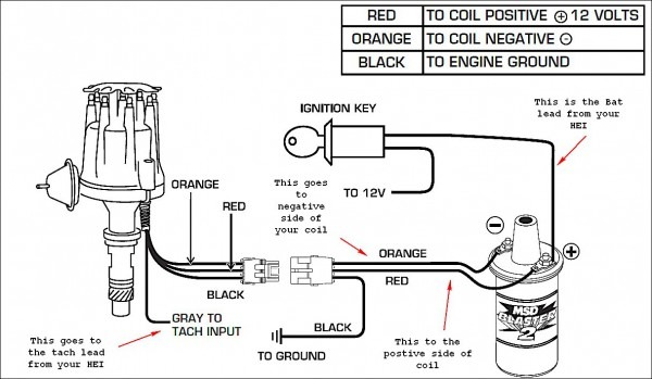 Chevy Hei Ignition System Wiring Diagrams  U2013 Car Wiring Diagram