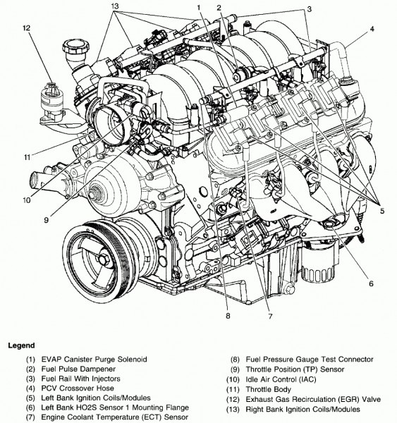 Ls3 Engine Parts Diagram Engine