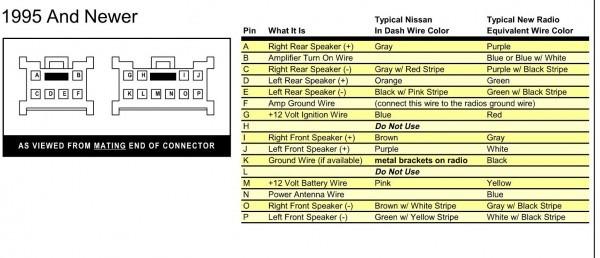 94 Nissan Pathfinder Wiring Diagram
