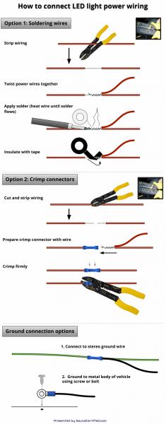 Led Light Strip Wiring