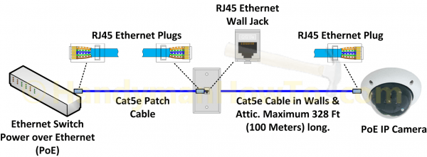 Rj45 Wall Jack Wiring Diagram In Addition Rj45 Cat5e Wiring