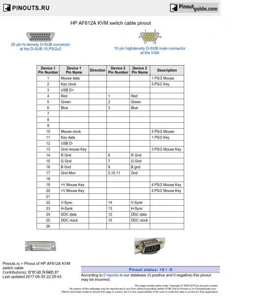 Hp Af612a Kvm Switch Cable Pinout Diagram @ Pinoutguide Com