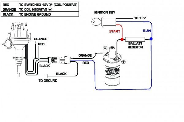 Ignition Coil Condenser Wiring Diagram