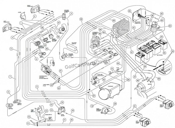 48 Volt Golf Cart Battery Wiring Diagram from www.tankbig.com