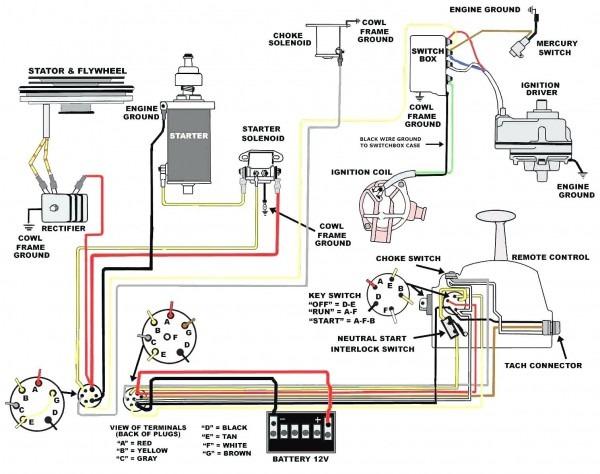 Kubota Ignition Switch Wiring