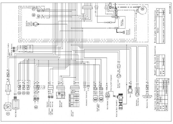 Kawasaki Mule 3000 Ignition Wiring Diagram