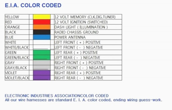 Kenwood Wire Harness Colors