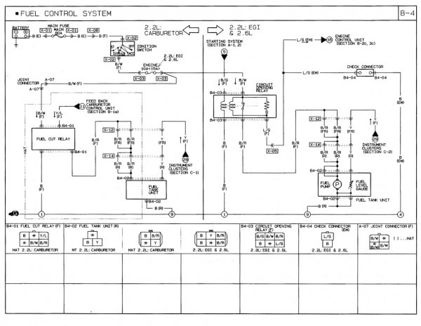 Diagram 1990 Mazda B2200 Distributor Diagram Full Version Hd Quality Distributor Diagram Carboncyclediagram Potrosuaemfc Mx