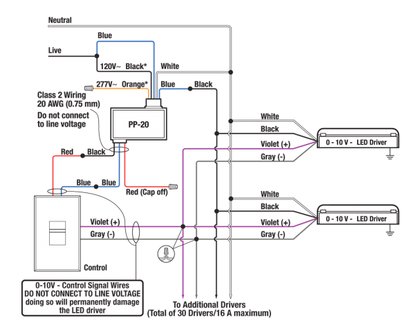 Wiring Diagram Line