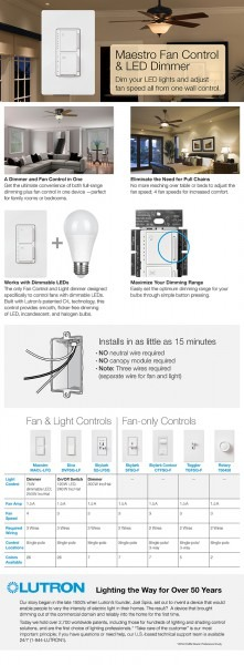 Lutron Maestro Fan Control And Light Dimmer For Dimmable Leds
