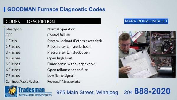 Goodman Furnace Fault Codes