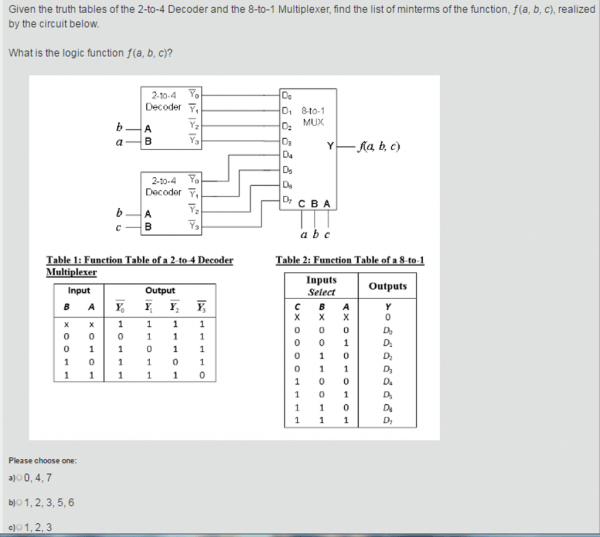 Solved  Given The Truth Tables Of The 2