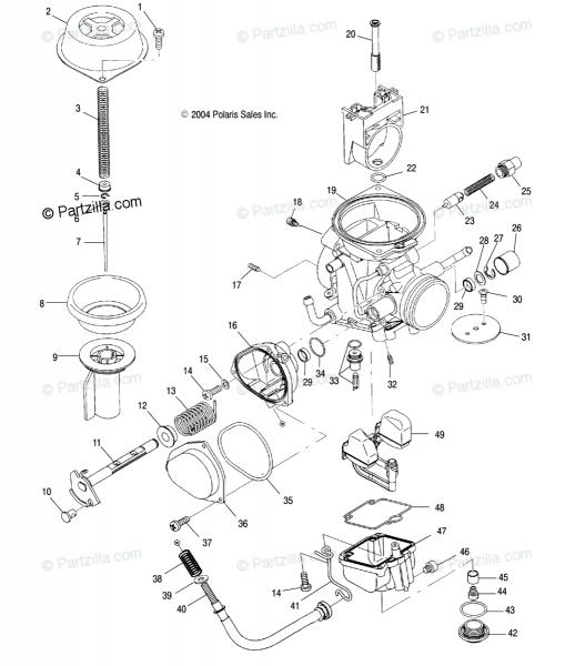 Polaris Atv 2005 Oem Parts Diagram For Carburetor  Ac Ag Ah Al At