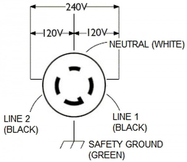 wiring diagram for 240 volt plug Nema L14-20P Wiring-Diagram