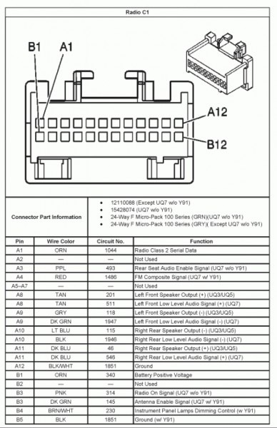 2003 Chevy Silverado Wiring Harness Diagram