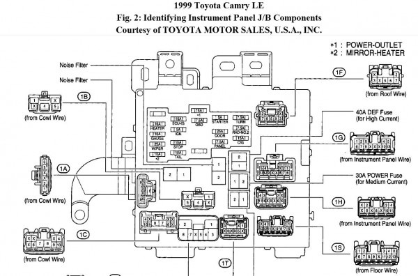 1996 Toyota Camry Wiring Diagram