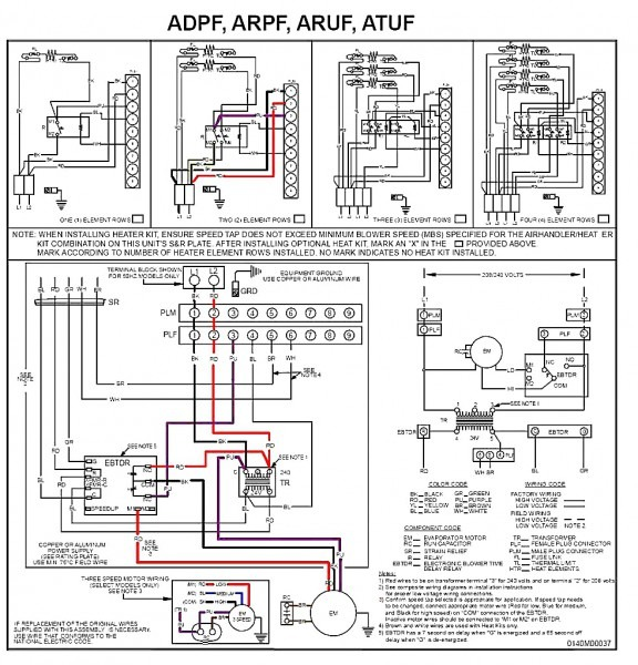 Payne Package Unit Wiring Diagram – Wire Diagram