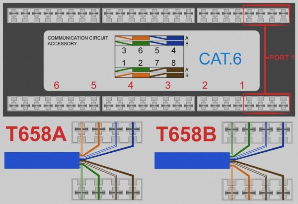 Cat5e Wiring Diagram Aor B
