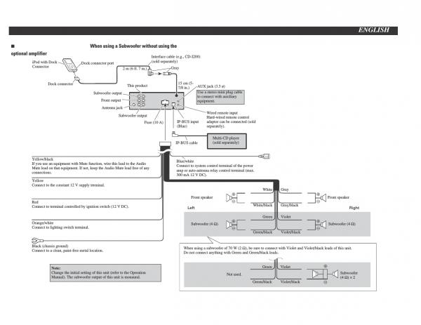 Deh P5900ib Manual