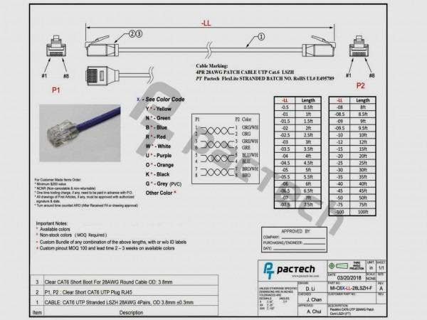 Rj45 Wiring Diagram Australia