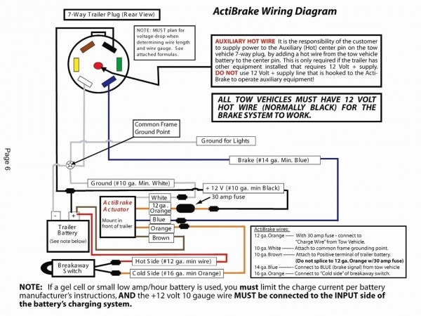 Rv Plug Wiring Diagram Pollak