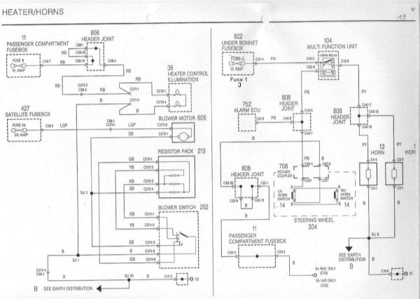 Berlingo Wiring Diagram