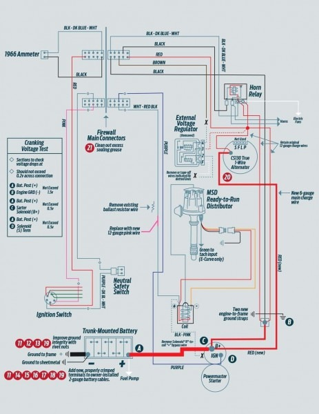 Sbc Wiring Diagram 66 – Connorspell Com
