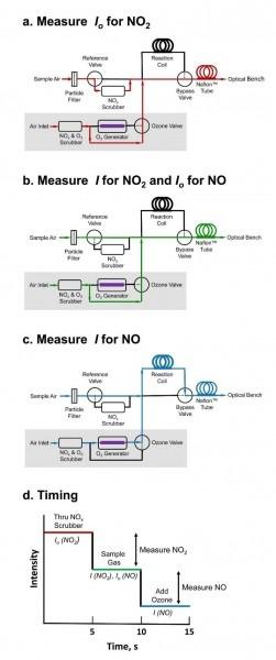 3 Way Valves Diagram