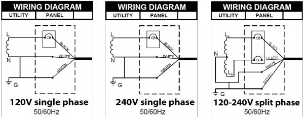 Diagram Generac Generator Wiring Diagrams 120 208v Full Version Hd Quality 120 208v Pvdiagramxbowes Ufficiestudi It