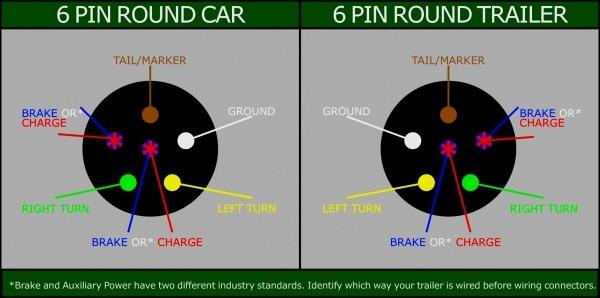 Six Pin Trailer Wiring