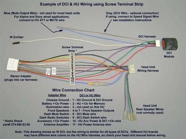 Sony Wire Harness Diagram