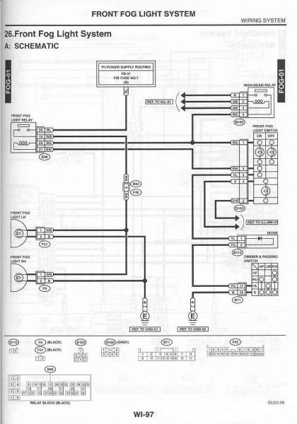 Subaru Headlight Wiring Diagram