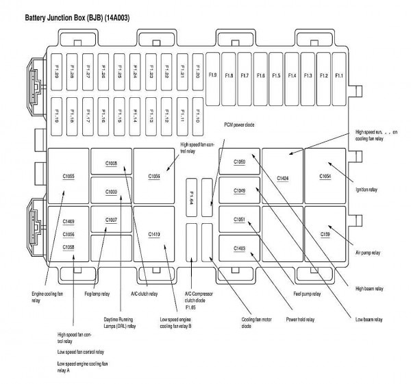 2001 Ford Focus Starter Wiring Diagram