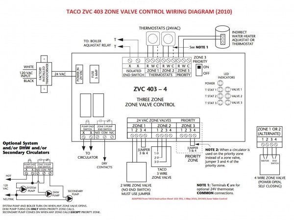 diagram taco zone valve wiring diagram 555 24 volt full