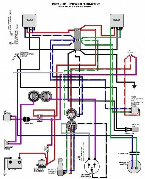 Evinrude Johnson Outboard Wiring Diagrams