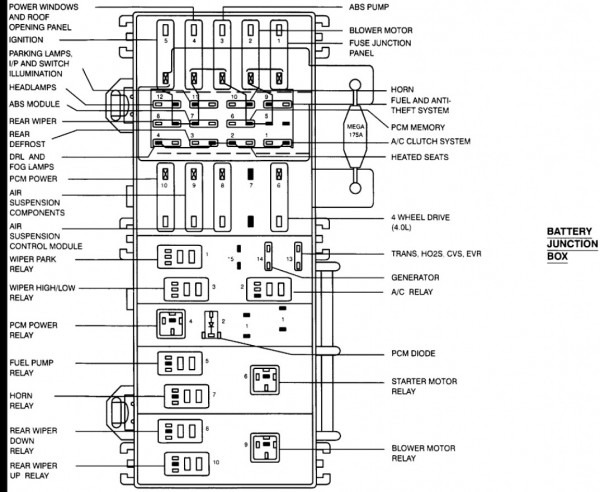 Fuse Box For 1997 Ford Explorer