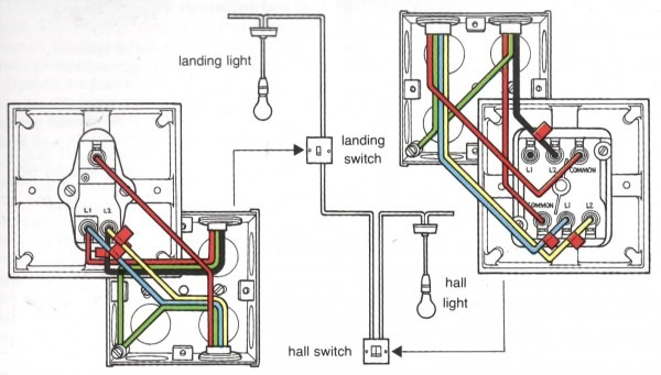 Wiring Diagram For Twin Dimmer Switch In Addition Dimmer Switch