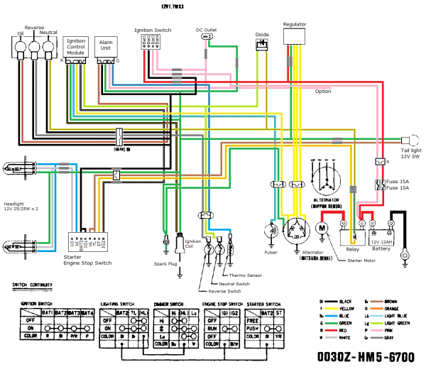 Chinese 250 Atv Wiring Diagram