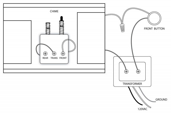 Home Door Bell Wiring Diagram Rittenhouse Door Chime Wiring